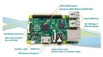 Neuer Raspberry Pi  B+ mit zusätzlichen Anschlüssen