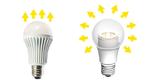 Acrich-Modul für omnidirektional abstrahlende LED-Lampen