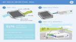 Brennstoffzellen ohne Platin