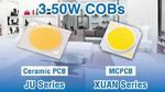 LEDs mit Farbwiedergabeindex über 95