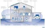 Ja zur Smart City, nein zum vernetzten Kühlschrank