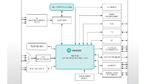 Smart-Metering-ICs der ZON-Familie verkürzen Design-Zeiten für Zähler