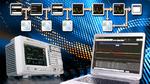 Günstige Software-Tools für Messgeräte