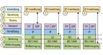 Strategien für Echtzeit-Ethernet