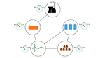 Smart Grids sollen sich von alleine finanzieren