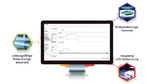 Die API-Schnittstelle von Triniti für Kameras und Beleuchtungen