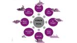Intelligente Energiewende mit virtuellen Kraftwerken
