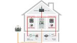 Intelligente Module für smarte Gebäude