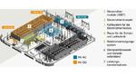Was verbirgt sich hinter der HVDC-Plus-Technik?
