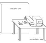 Bild 7: Prüfaufbau zur Messung von leitungsgebundenen Störungen auf Stromversorgungsleitungen auf einem Tisch