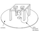 Bild 8: Prüfaufbau zur Messung der Funkstörfeldstärke in Absorberkammern