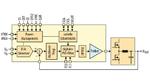 Bei einem digitalen Stromversorgungs-Controller erfolgt die Ansteuerung des geschlossenen Regelkreises digital. Jede zu überwachende Spannung wird über einen A/D-Umsetzer digitalisiert