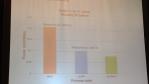 Leistungsaufnahme der Cortex-A7-CPU im Vergleich unterschiedlicher Fertigungsprozesse....