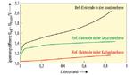 Berechnete Spannungsdifferenz zwischen Referenz und Anode für verschiedene Positionen der Referenz innerhalb des Folienstapels
