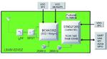 Drahtlose Konnektivität für das IoT
