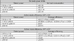 Die Grenzwerte für Netzgeräte nach dem Energy Star (10. Februar 2016)