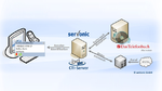 Servonic kooperiert mit Telefonbuchverlag