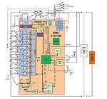 Bild 1: Vereinfachtes Blockschaltung eines Batteriemanagementsystems (BMS)