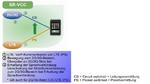 Bild 1: Typischer Protokollablauf für ein Handover von VoLTE zu SRVCC (UMTS)