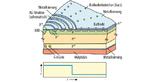 Metallisierte Oberfläche eines 4-Zoll-LTT und korrespondierende Widerstandsverteilung