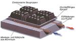 Flüssigkeitskühlung für Hochleistungselektronik