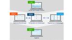e-Design-Suite für Elektroplanung von ABB