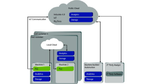 Transparentes Energiedatenmanagement durch Automationstechnologie