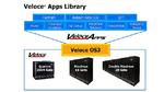 Neue Veloce-Apps und verbessertes Betriebssystem
