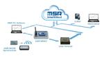 Mini-Datenlogger mit IoT-Anbindung