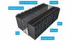 Energie- und Wärmemanagement im Datacenter