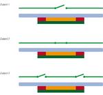 Bild 2: Das Prinzip des umgekehrten Totmannschalters anhand der vorherrschenden Schalterzustände