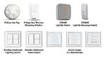 ZigBee-kompatible Schalterlösungen verschiedener Hersteller.