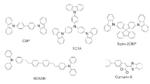 Mehr Licht mittels orientierter Farbstoffmoleküle