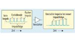 Elektronenfangeffekte in GaN-Verstärkern können die Amplituden- und Phasenstabilität von Impuls zu Impuls verschlechtern