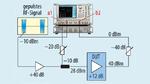 in typischer Versuchsaufbau zur Charakterisierung eines Hochleistungs-GaN-Verstärkers