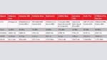 Tabelle 2: Benchmark-Resultate