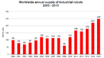 IFR-Zahlen2016_1