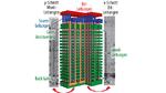 Schematischer Aufbau des dreimensionalen NAND-Speichers