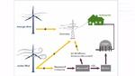 Power-to-Gas-Speichertechnologie auf dem Prüfstand