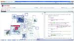 Statische Analyse schützt SCADA-Systeme