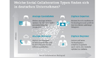 Potenzial vernetzter Zusammenarbeit längst nicht ausgeschöpft