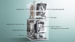 Brennstoffzellen werden Hauskraftwerke