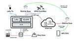 LoRaWAN eröffnet neue IoT-Geschäftsmodelle