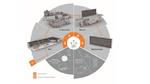 Gesamtlösung für Energie-Monitoring in Produktionsanlagen