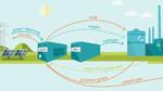 Mit industrieller Abwärme Wasserstoff herstellen