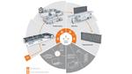 Energie-Monitoring in Produktionsanlagen
