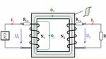 Bild 1: Schematische Darstellung eines Transformators und der wesentlichen Kenngrößen.