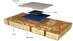 Umfassende Lösungen für die Miniaturisierung