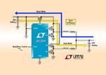 48V/12V-Synchron-Abwärts-/Aufwärtsregler-Controller