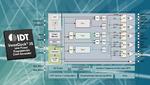 Taktgenerator entspricht den Vorgaben von PCI Express Gen 1/2/3